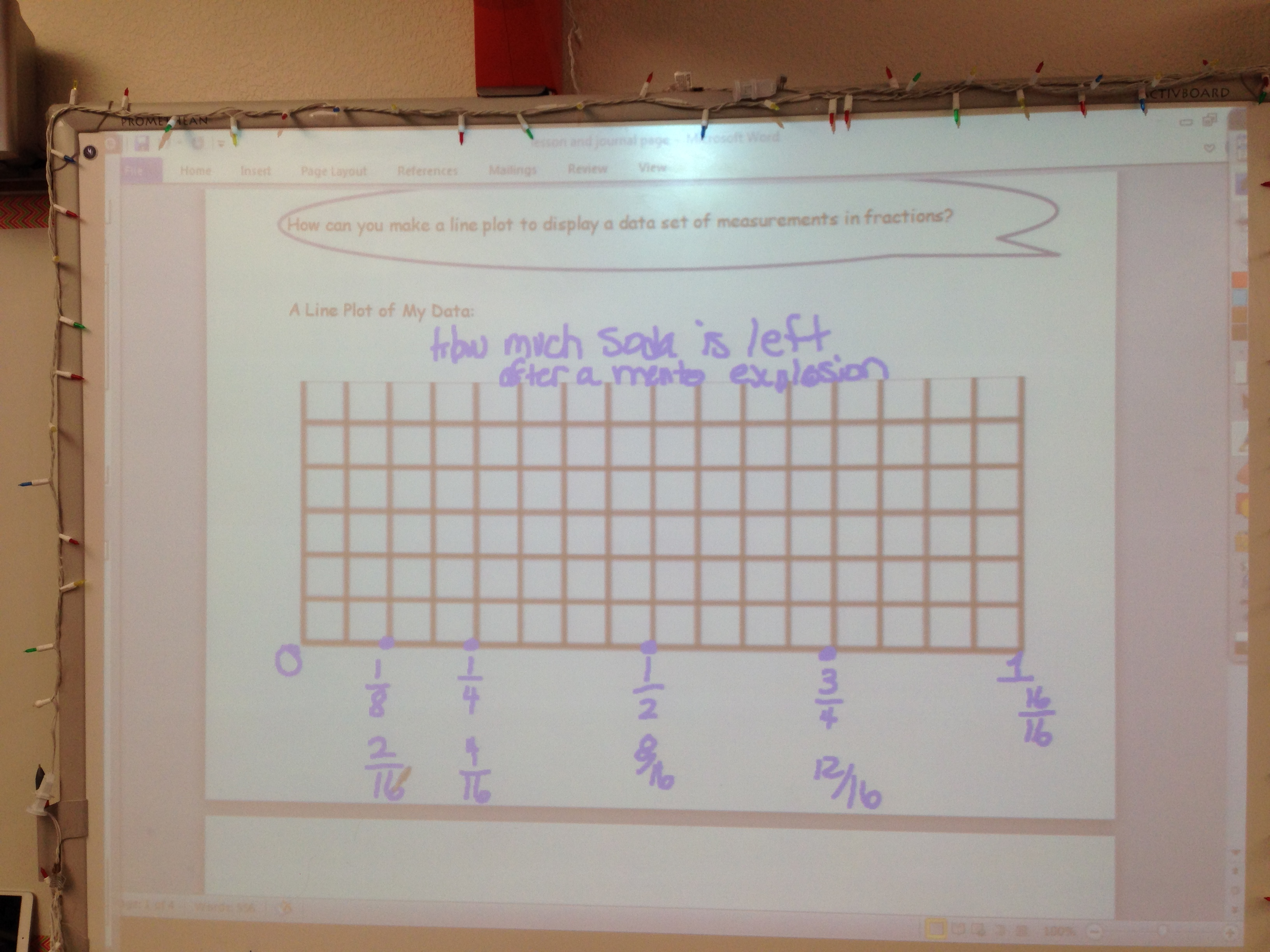 Setting up a line plot with fractions